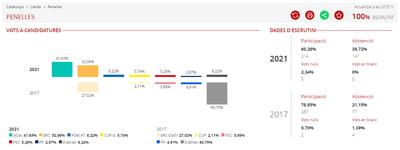 ELECCIONS 2021.png
