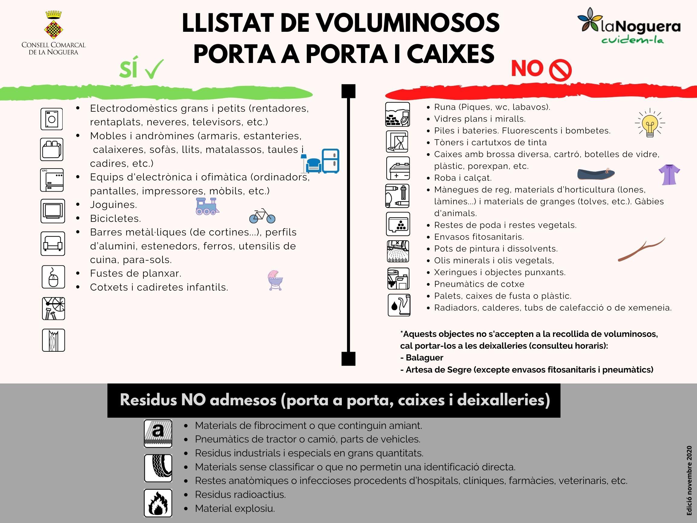 PENELLES Voluminosos admesos 2021.jpg