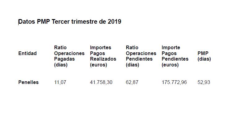 Datos PMP Tercer Trimestre.png