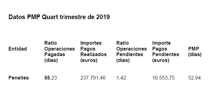 PMP primer trimestre de 2020.png
