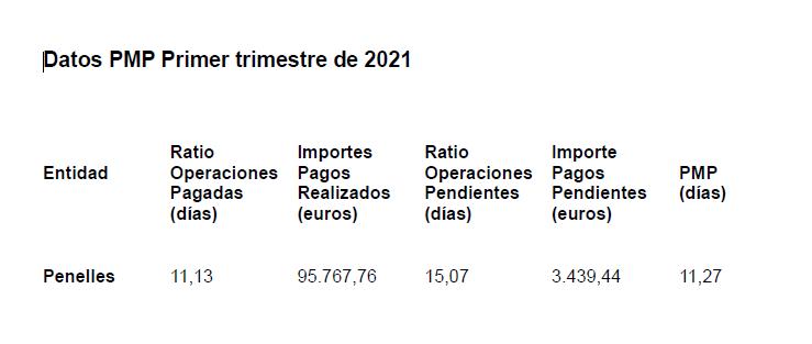 PMP primer trimestre de 2021.png
