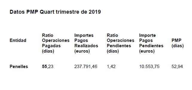 PMP quart trimestre de 2019.png