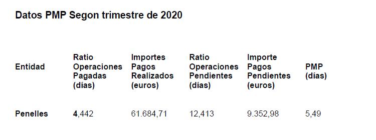 PMP segon trimestre de 2020.png