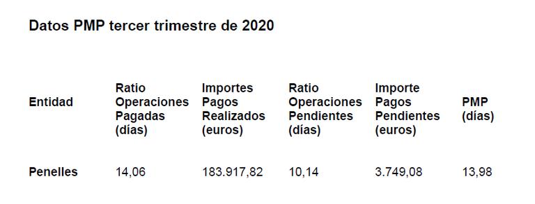 PMP tercer trimestre de 2020.png