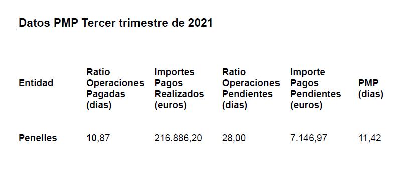 PMP tercer trimestre de 2021.png